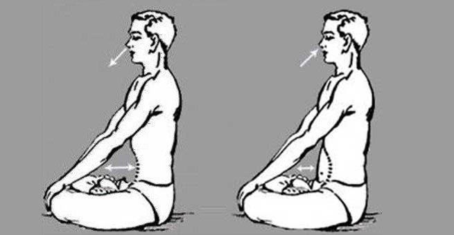 техника выполнения капалабхати
